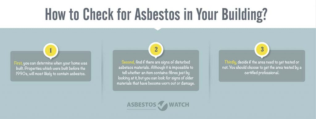 Check the asbestos testing in Townsville